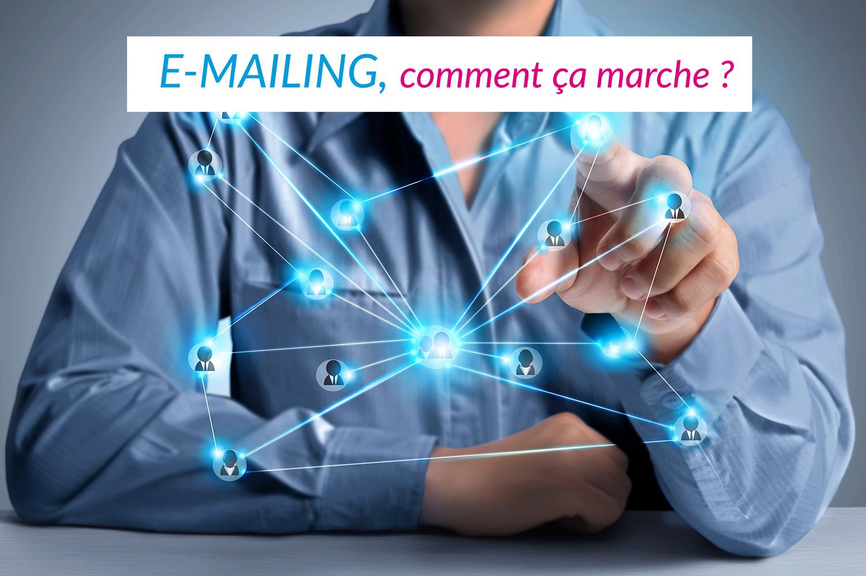 E-mailing : créer du trafic, valoriser votre notoriété et votre expertise avec du contenu qui intéresse votre cible